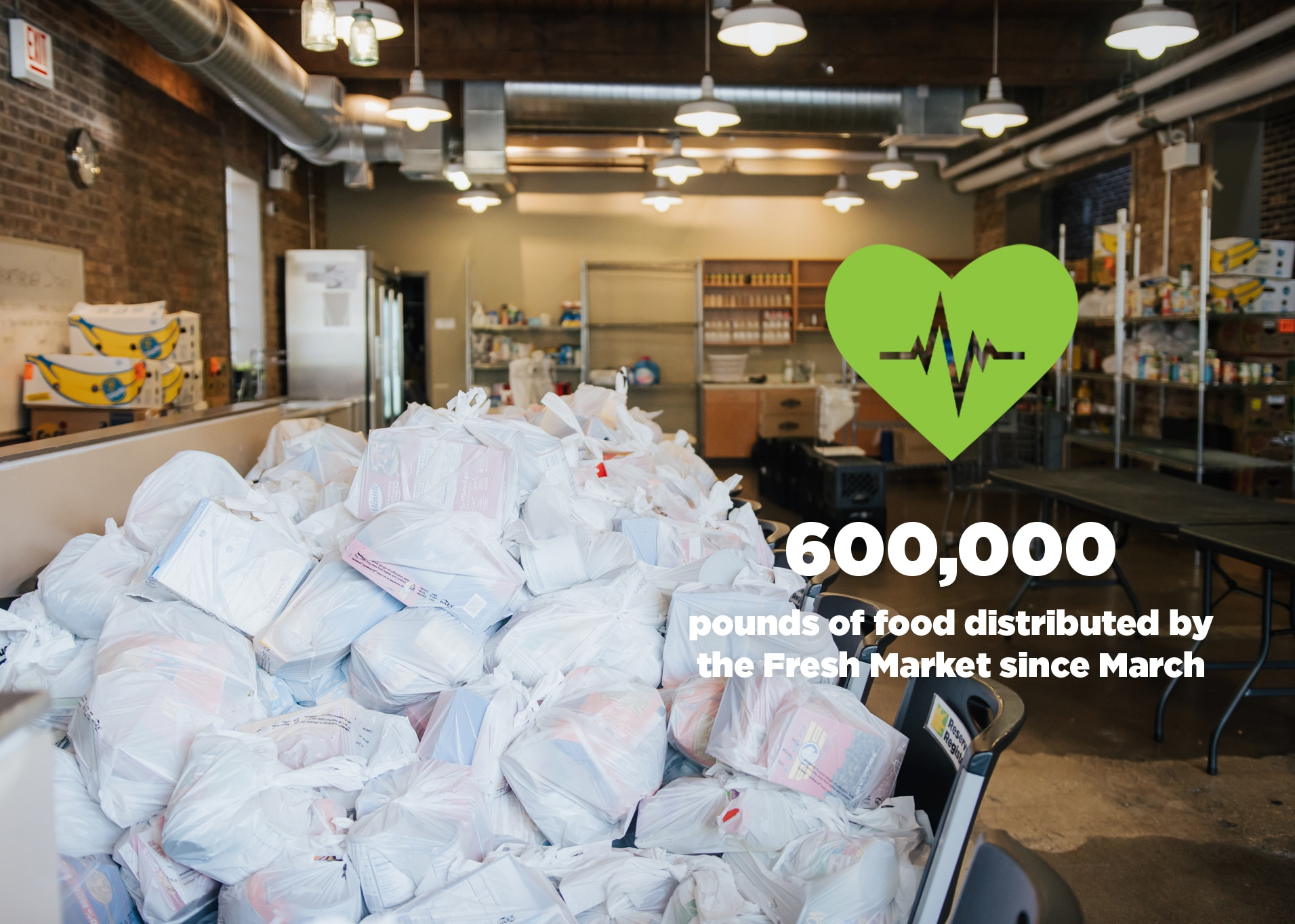 600,000 pounds of food distributed by the Fresh Market since March